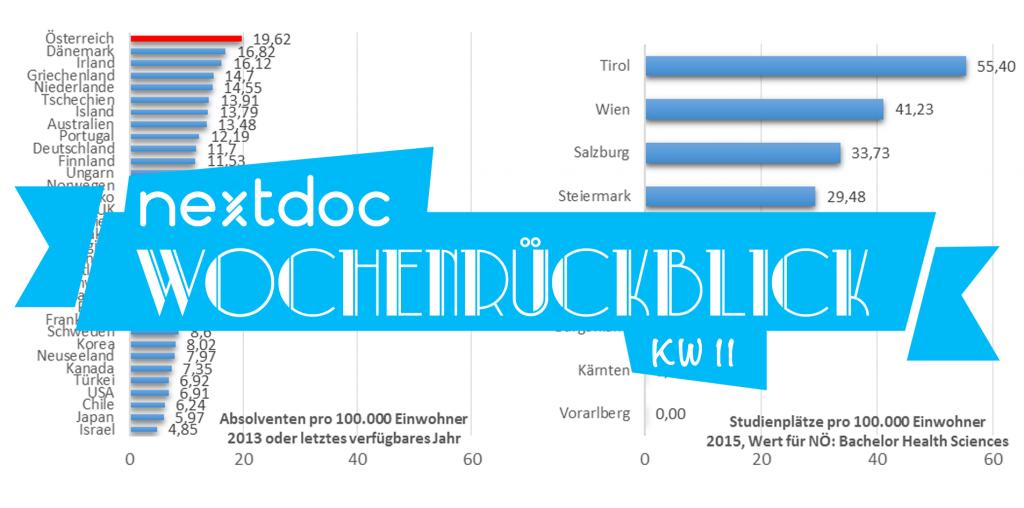 wochenrueckblick_kw11